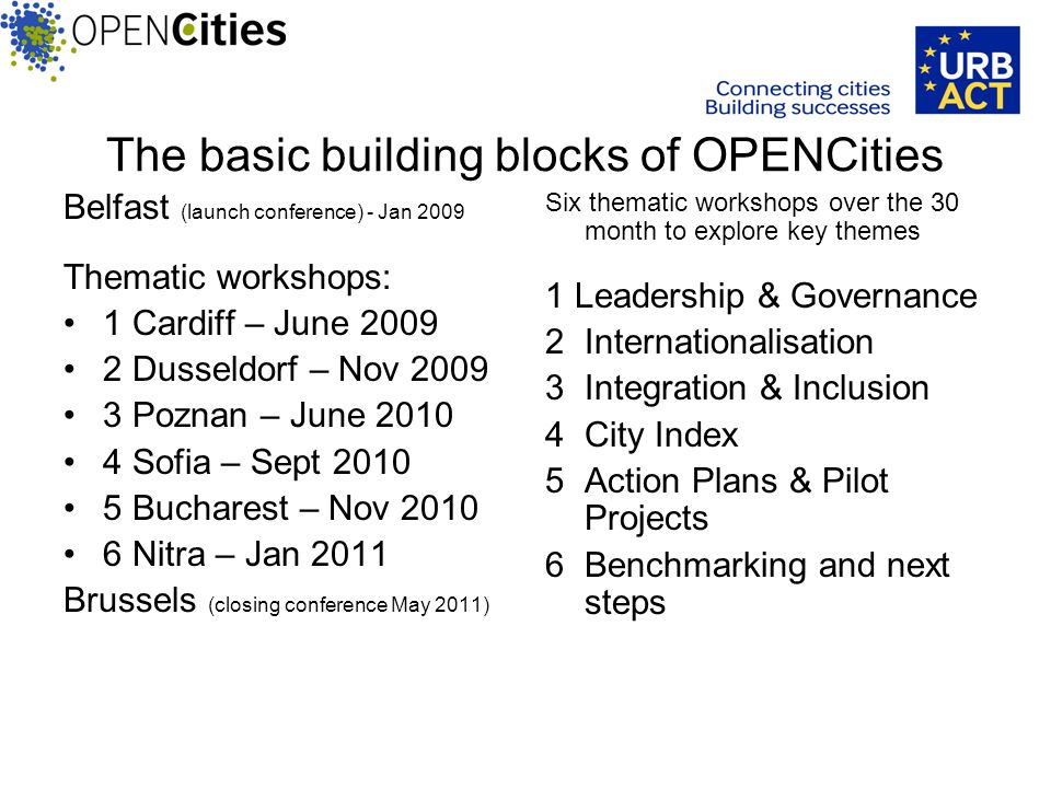 The basic building blocks of OPENCities Belfast (launch conference) - Jan 2009 Thematic workshops: 1 Cardiff – June 2009 2 Dusseldorf – Nov 2009 3 Poznan – June 2010 4 Sofia – Sept 2010 5 Bucharest – Nov 2010 6 Nitra – Jan 2011 Brussels (closing conference May 2011) Six thematic workshops over the 30 month to explore key themes 1 Leadership & Governance 2Internationalisation 3Integration & Inclusion 4City Index 5Action Plans & Pilot Projects 6Benchmarking and next steps