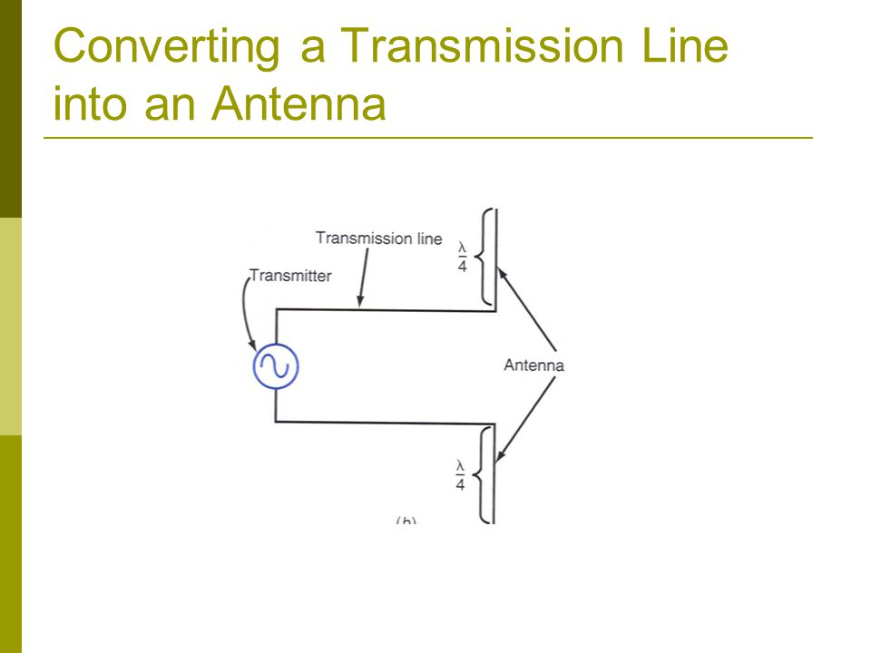 Converting a Transmission Line into an Antenna
