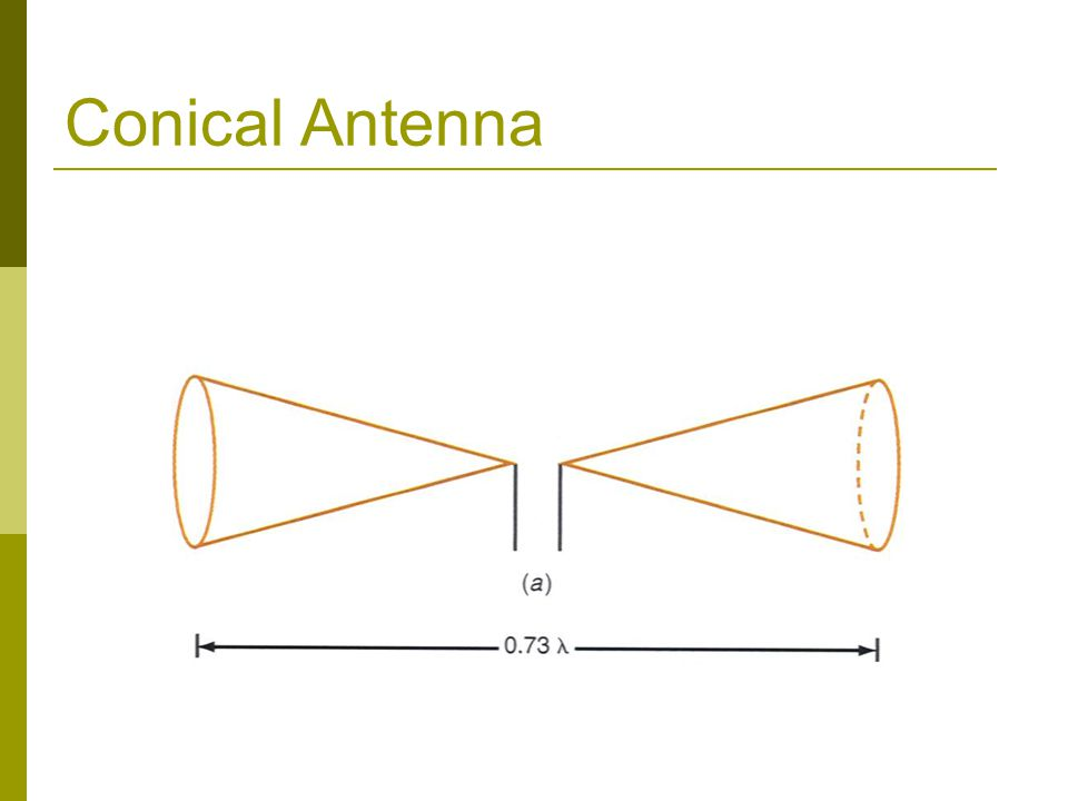 Conical Antenna