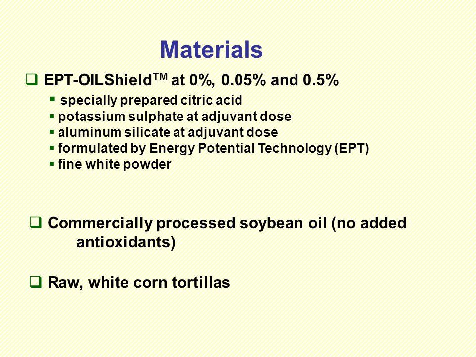 Materials  EPT-OILShield TM at 0%, 0.05% and 0.5%  specially prepared citric acid  potassium sulphate at adjuvant dose  aluminum silicate at adjuv