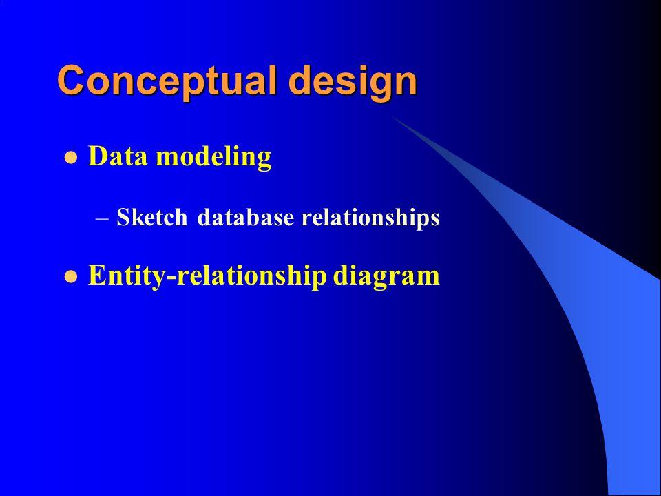 Conceptual design Data modeling –Sketch database relationships Entity-relationship diagram