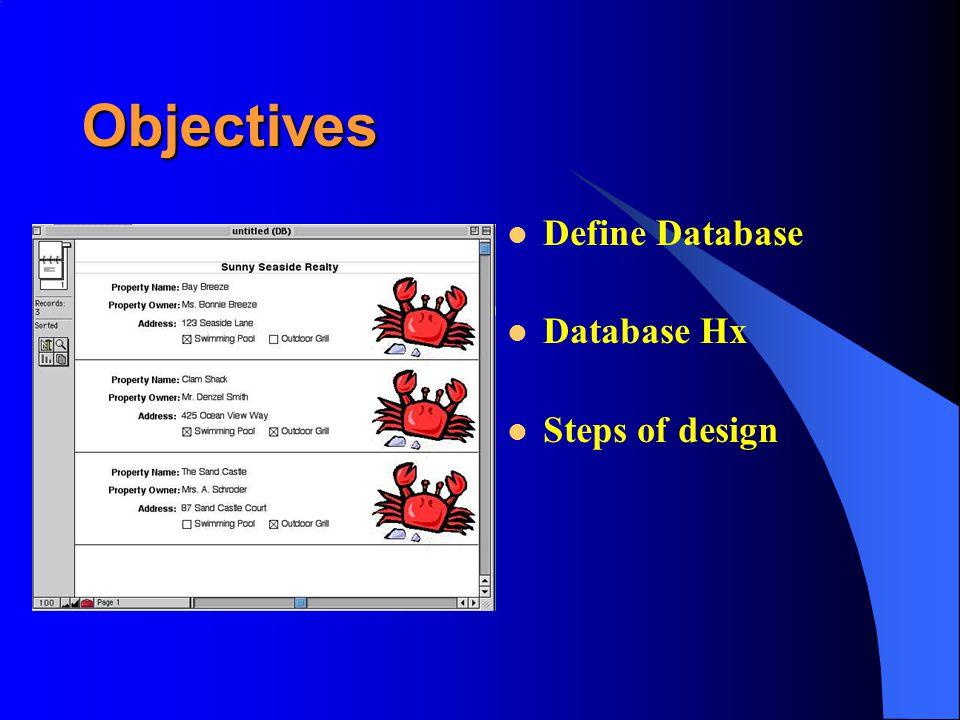 Objectives Define Database Database Hx Steps of design
