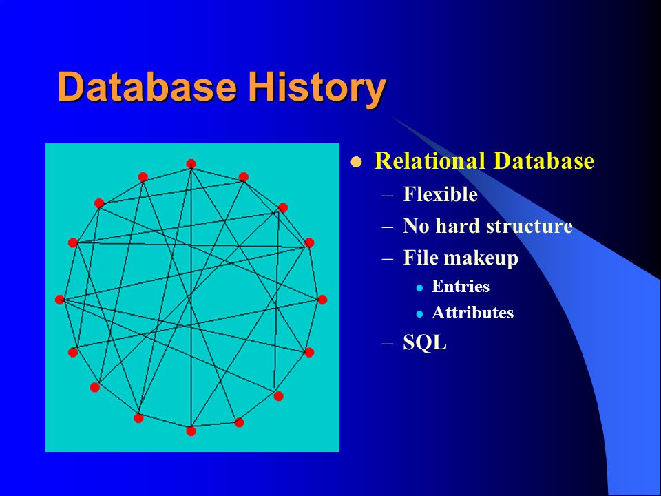 Database History Relational Database –Flexible –No hard structure –File makeup Entries Attributes –SQL