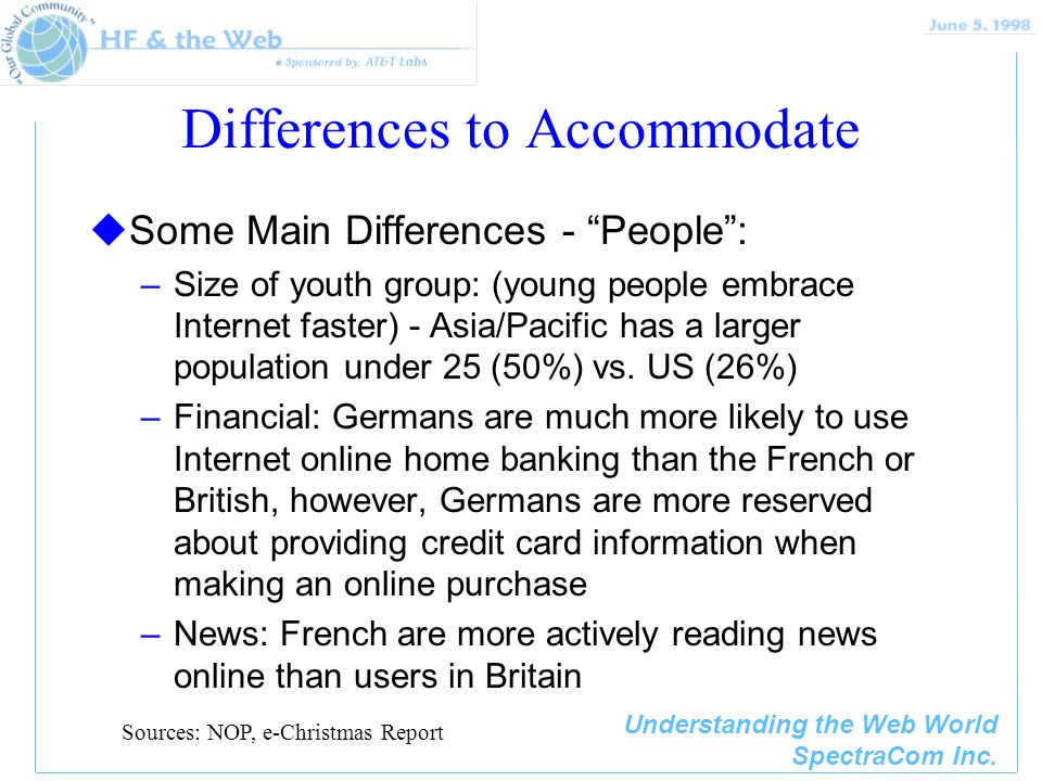 "Understanding the Web World SpectraCom Inc. Differences to Accommodate uSome Main Differences - ""People"": –Size of youth group: (young people embrace"