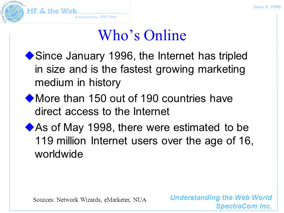 Understanding the Web World SpectraCom Inc. Who's Online uSince January 1996, the Internet has tripled in size and is the fastest growing marketing me