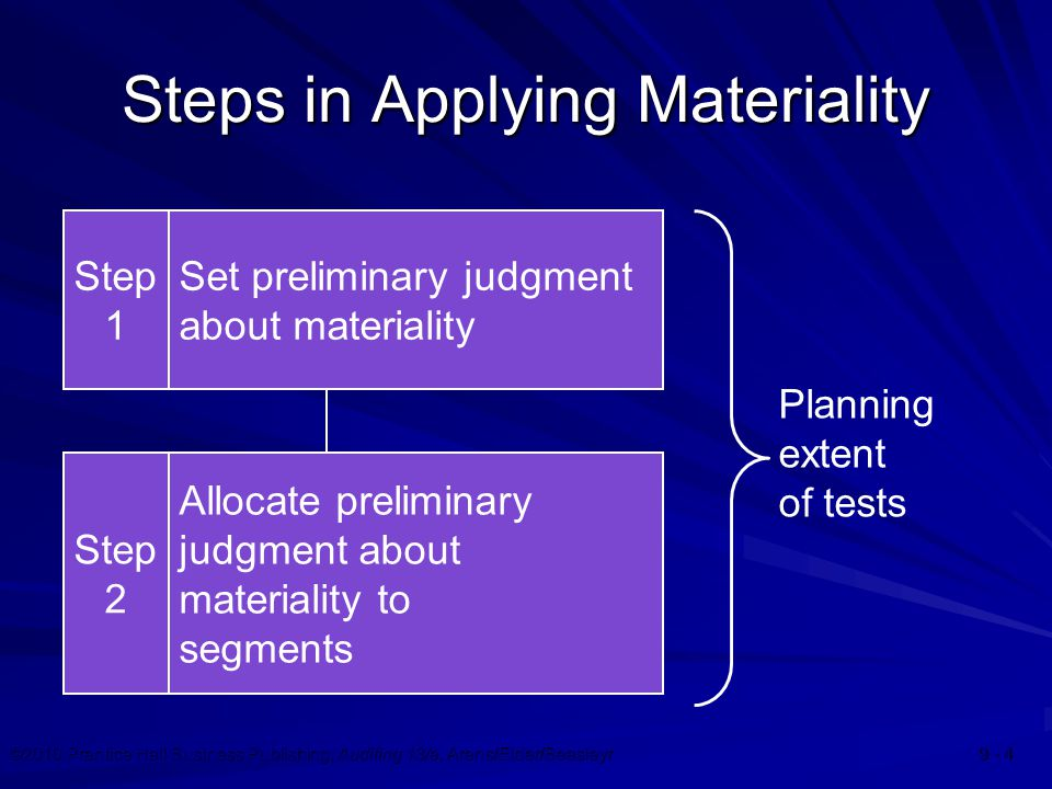 ©2010 Prentice Hall Business Publishing, Auditing 13/e, Arens/Elder/Beasleyr 9 - 5 Steps in Applying Materiality Evaluating results Step 3 Estimate total misstatement in segment Step 4 Estimate the combined misstatement Compare combined estimate with judgment about materiality Step 5