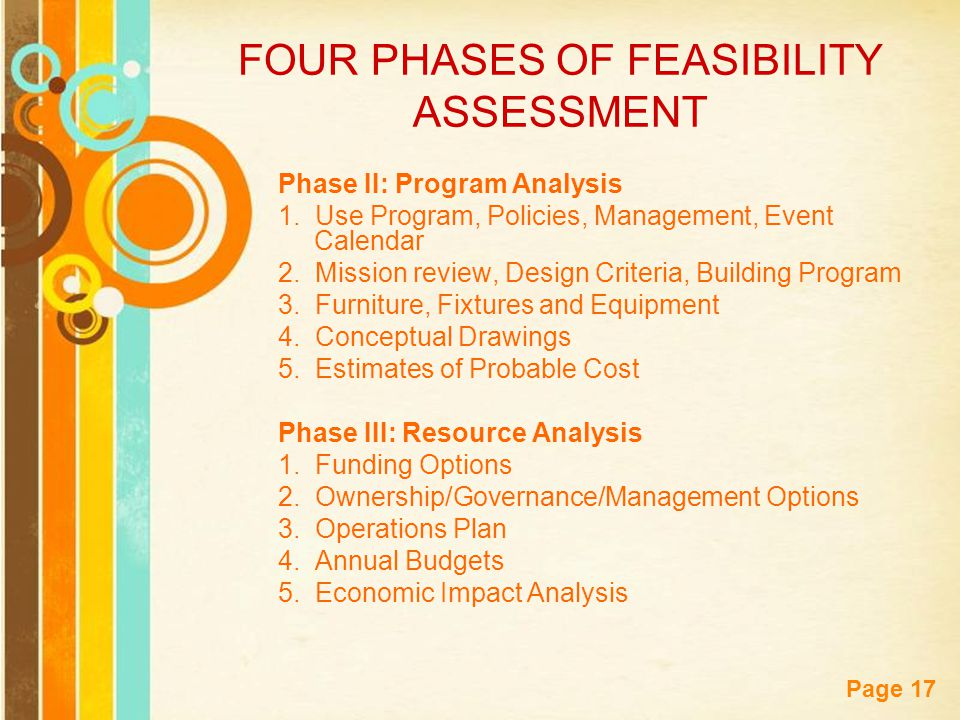 Free Powerpoint Templates Page 17 FOUR PHASES OF FEASIBILITY ASSESSMENT Phase II: Program Analysis 1.