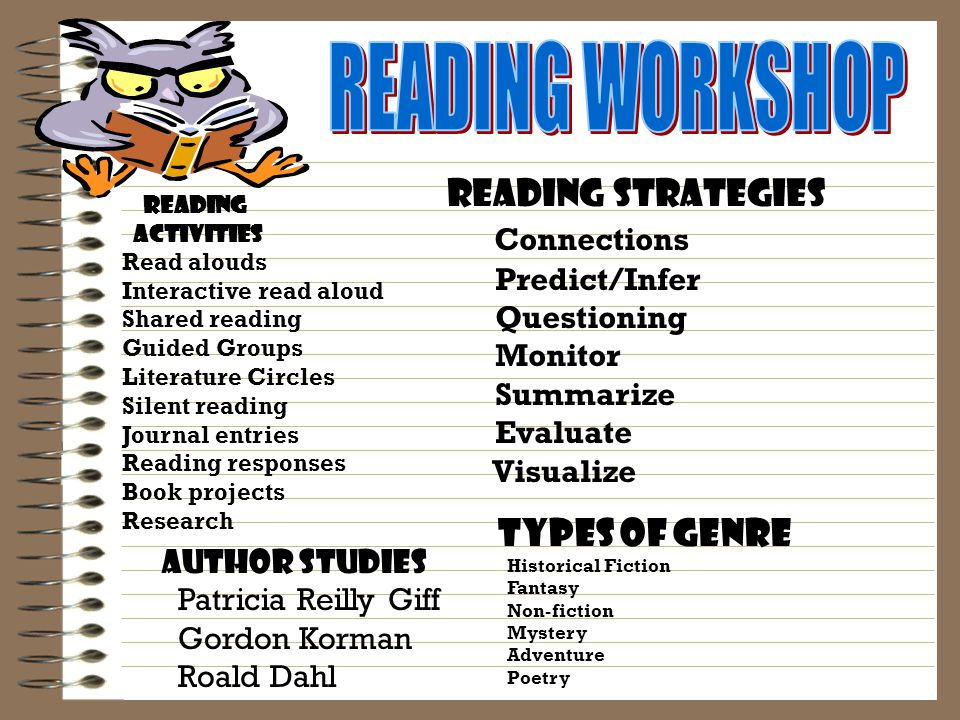 Reading Activities Read alouds Interactive read aloud Shared reading Guided Groups Literature Circles Silent reading Journal entries Reading responses Book projects Research Types of Genre Historical Fiction Fantasy Non-fiction Mystery Adventure Poetry Reading Strategies Connections Predict/Infer Questioning Monitor Summarize Evaluate Visualize Author Studies Patricia Reilly Giff Gordon Korman Roald Dahl