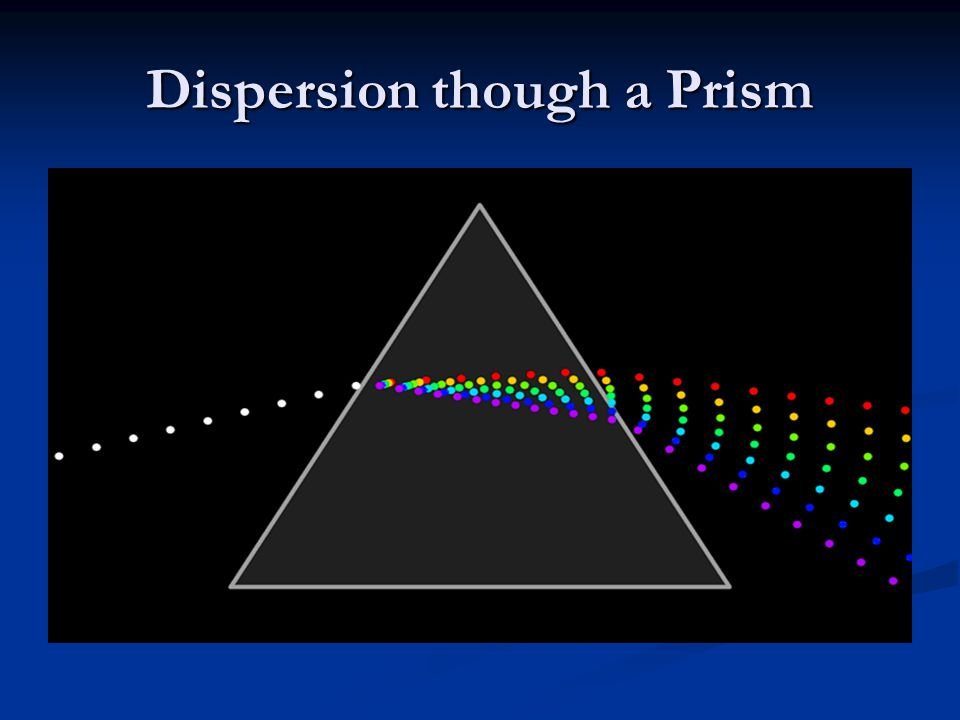Dispersion though a Prism