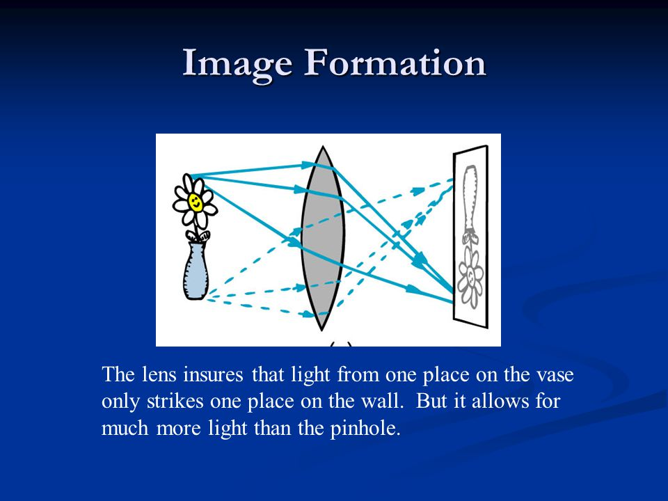 Image Formation The lens insures that light from one place on the vase only strikes one place on the wall.