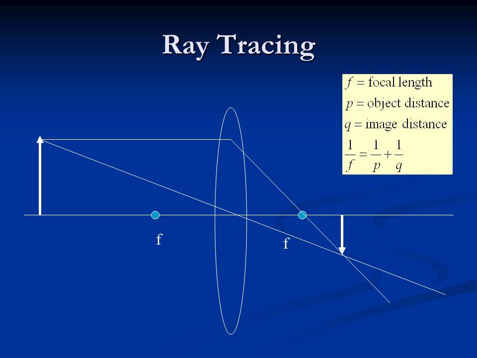 Ray Tracing f f