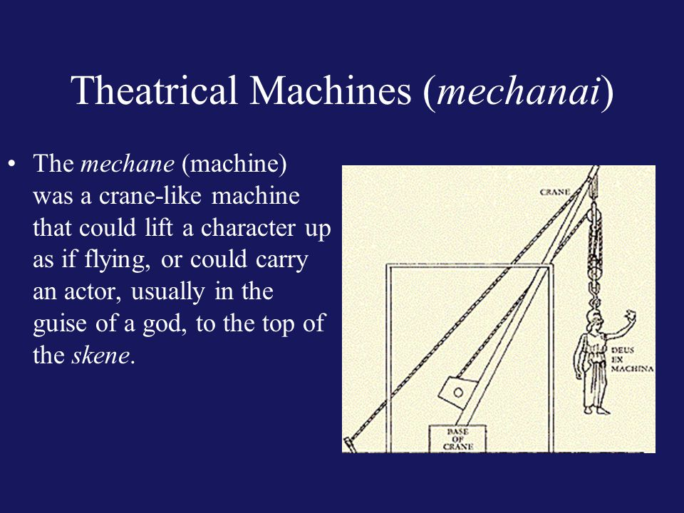 Theatrical Machines (mechanai) The mechane (machine) was a crane-like machine that could lift a character up as if flying, or could carry an actor, usually in the guise of a god, to the top of the skene.
