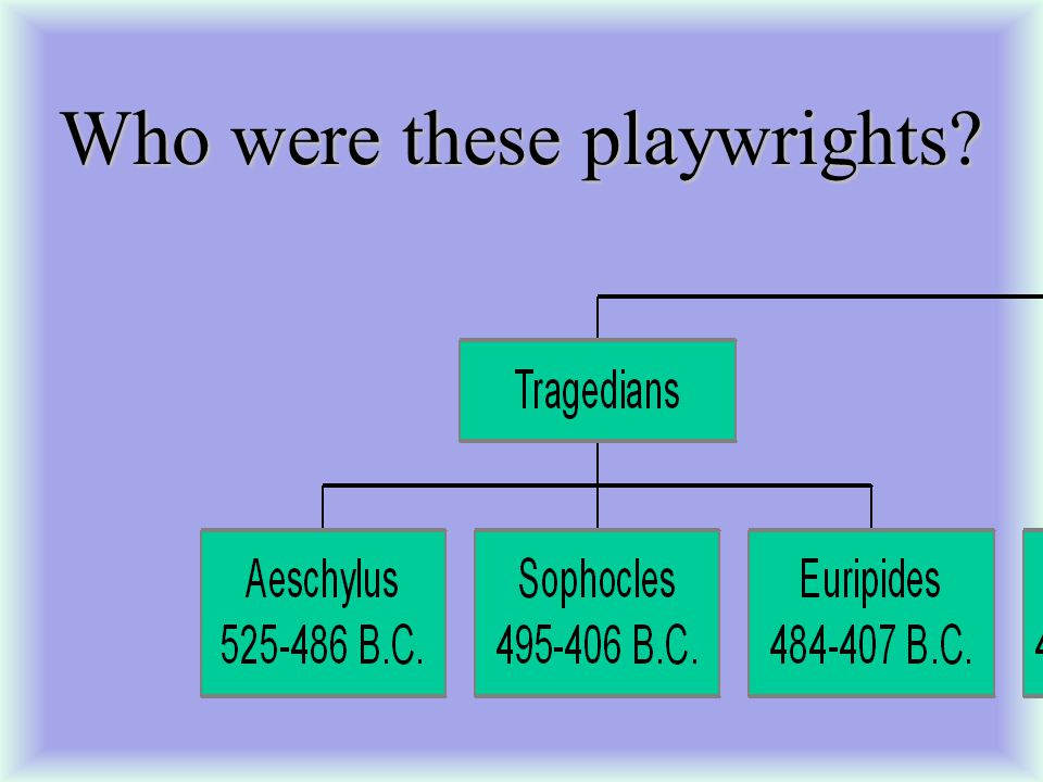 Who were these playwrights?