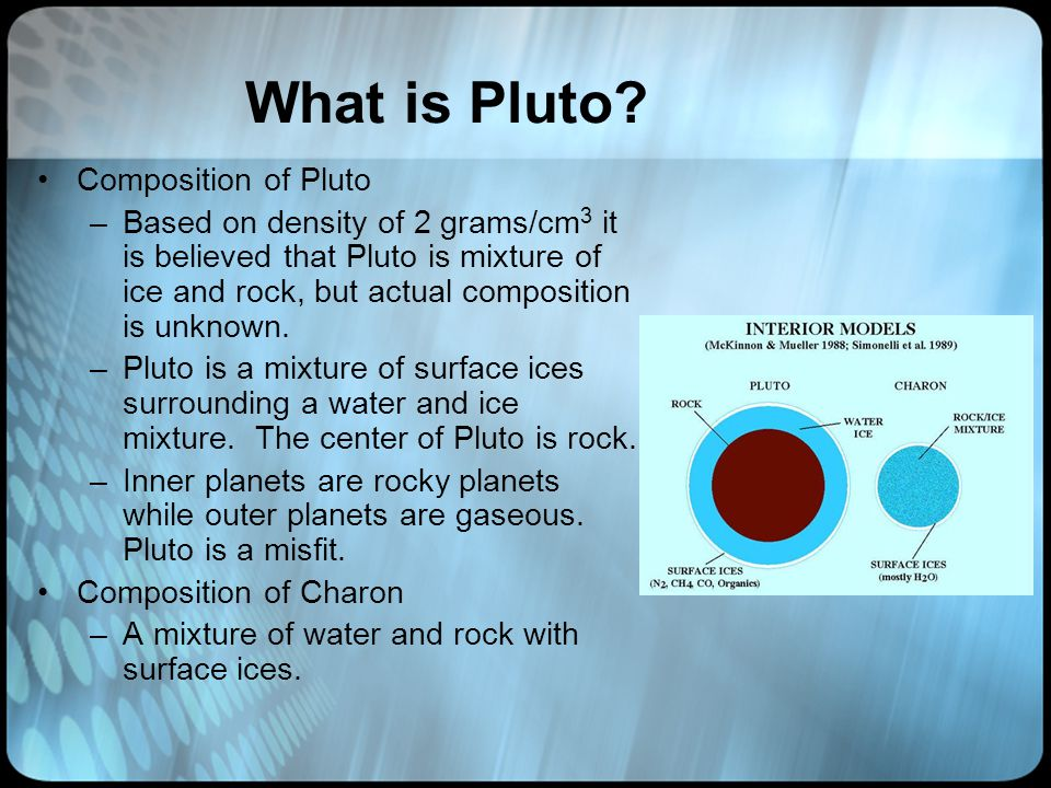 Where is Pluto.