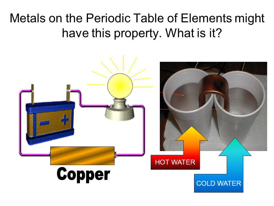 Metals on the Periodic Table of Elements might have this property. What is it HOT WATER COLD WATER