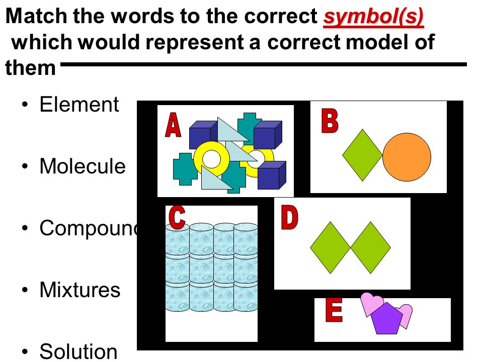 Element Molecule Compound Mixtures Solution symbol(s) Match the words to the correct symbol(s) which would represent a correct model of them