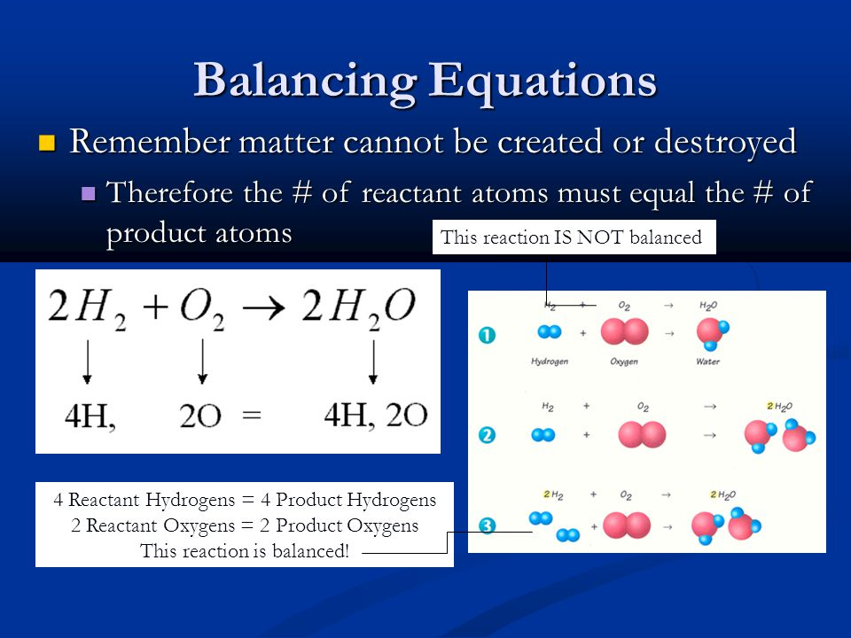 Balancing Equations Remember matter cannot be created or destroyed Remember matter cannot be created or destroyed Therefore the # of reactant atoms must equal the # of product atoms Therefore the # of reactant atoms must equal the # of product atoms 4 Reactant Hydrogens = 4 Product Hydrogens 2 Reactant Oxygens = 2 Product Oxygens This reaction is balanced.