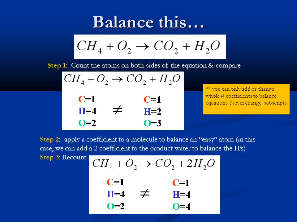 Balance this… Step 1: Count the atoms on both sides of the equation & compare Step 2: apply a coefficient to a molecule to balance an easy atom (in this case, we can add a 2 coefficient to the product water to balance the H's) Step 3: Recount ** you can only add or change whole # coefficients to balance equations.