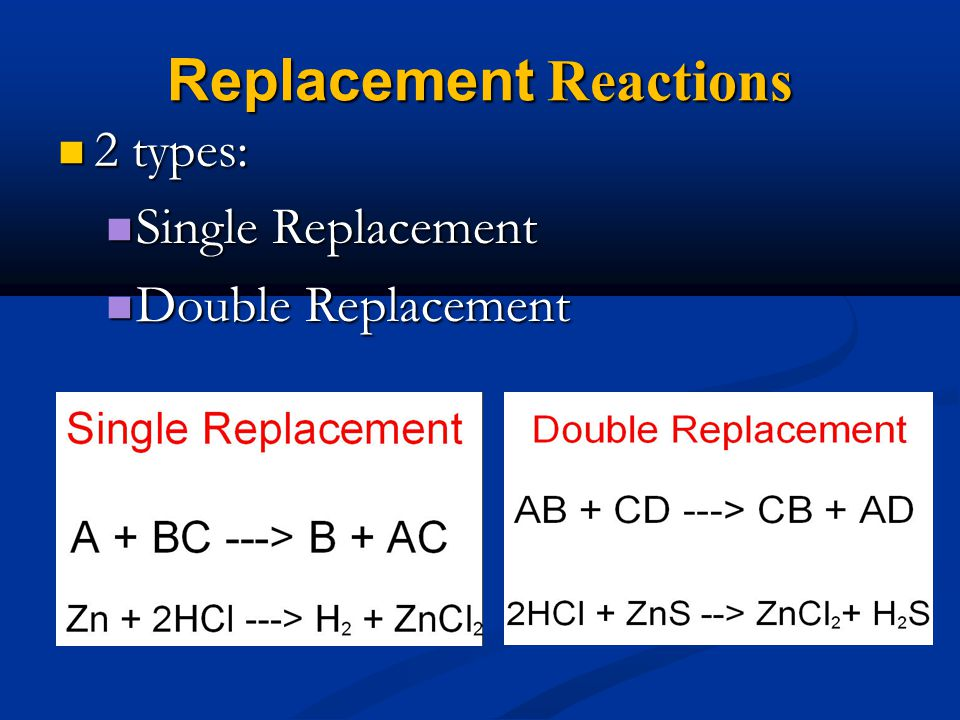 Replacement Reactions 2 types: 2 types: Single Replacement Single Replacement Double Replacement Double Replacement