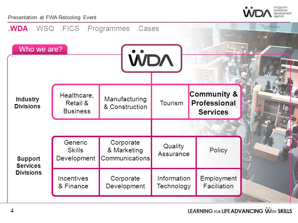 Presentation at FWA Retooling Event Taking the step … ….WDA.WSQ.FICS.Programmes.Cases Ms Khoo has worked all her life in people-centric jobs.