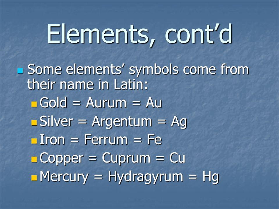 Elements, cont'd Some elements' symbols come from their name in Latin: Some elements' symbols come from their name in Latin: Gold = Aurum = Au Gold = Aurum = Au Silver = Argentum = Ag Silver = Argentum = Ag Iron = Ferrum = Fe Iron = Ferrum = Fe Copper = Cuprum = Cu Copper = Cuprum = Cu Mercury = Hydragyrum = Hg Mercury = Hydragyrum = Hg