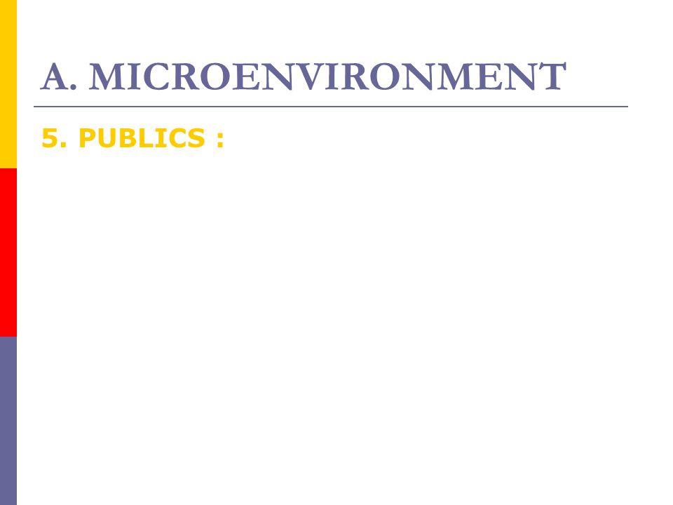 A. MICROENVIRONMENT 5. PUBLICS :