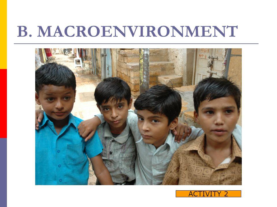 B. MACROENVIRONMENT ACTIVITY 2