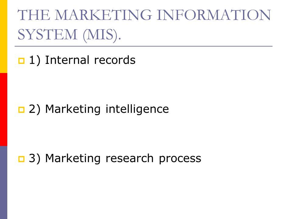 THE MARKETING INFORMATION SYSTEM (MIS). 11) Internal records 22) Marketing intelligence 33) Marketing research process