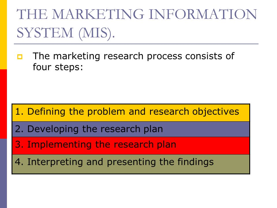 THE MARKETING INFORMATION SYSTEM (MIS).  The marketing research process consists of four steps: 1. Defining the problem and research objectives 2. De