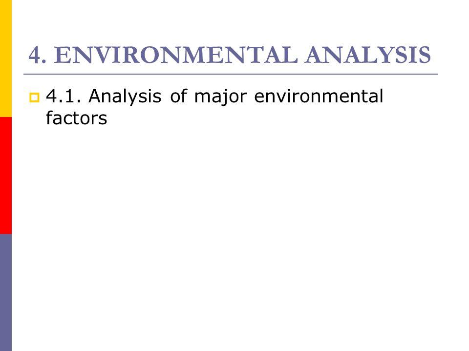 4. ENVIRONMENTAL ANALYSIS  4.1. Analysis of major environmental factors