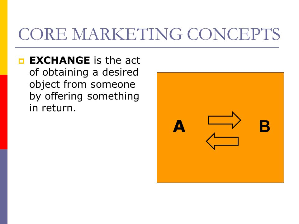 CORE MARKETING CONCEPTS  EXCHANGE is the act of obtaining a desired object from someone by offering something in return. A B A B