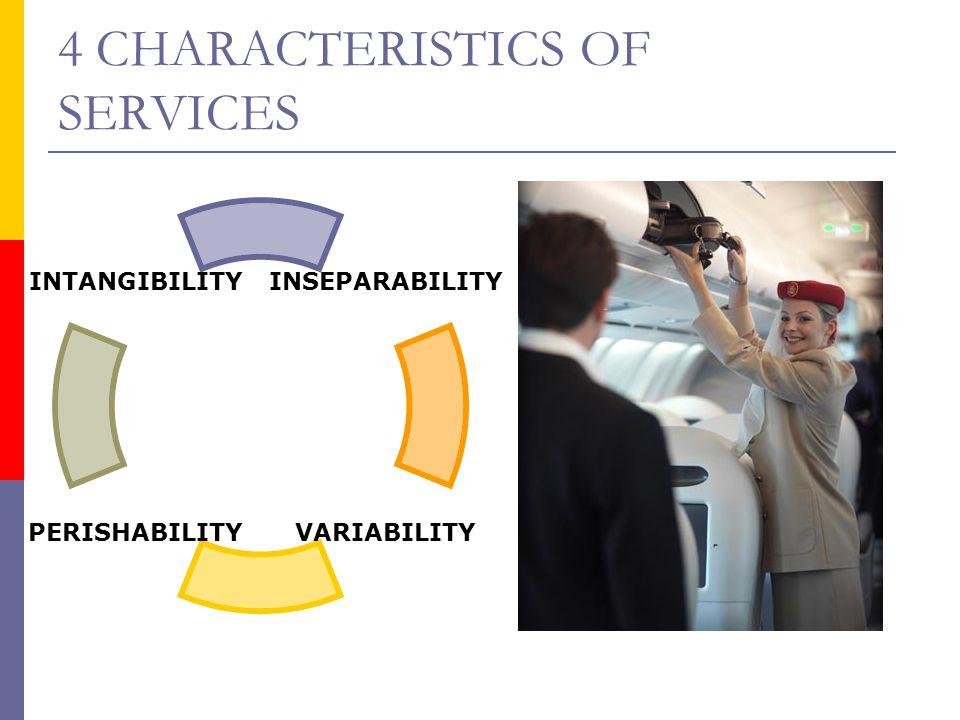 4 CHARACTERISTICS OF SERVICES INSEPARABILITY VARIABILITYPERISHABILITY INTANGIBILITY