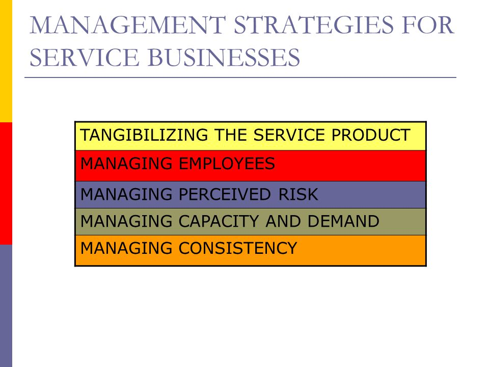 MANAGEMENT STRATEGIES FOR SERVICE BUSINESSES TANGIBILIZING THE SERVICE PRODUCT MANAGING EMPLOYEES MANAGING PERCEIVED RISK MANAGING CAPACITY AND DEMAND