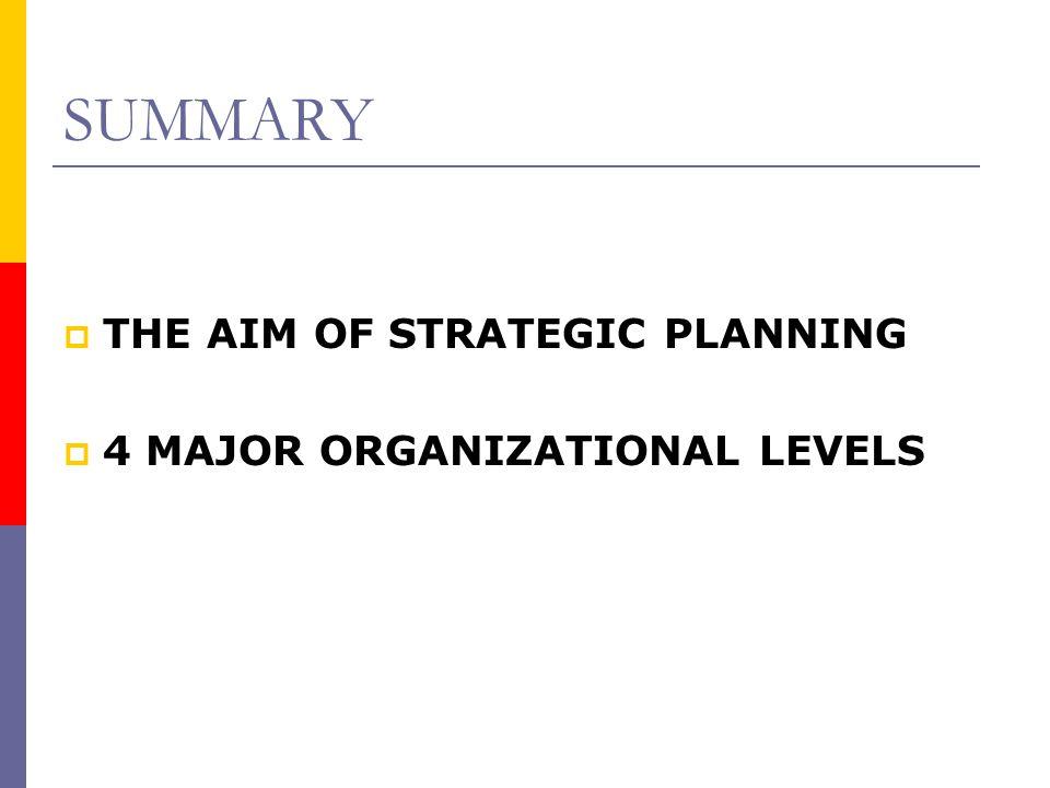 SUMMARY  THE AIM OF STRATEGIC PLANNING  4 MAJOR ORGANIZATIONAL LEVELS