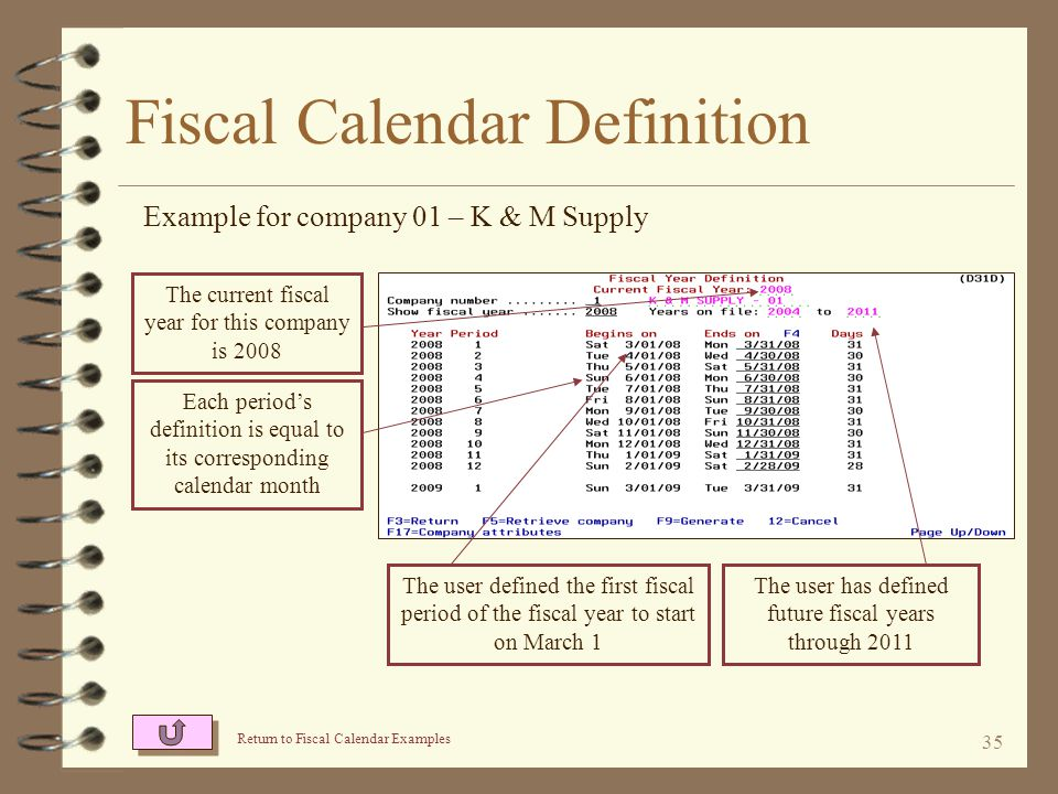34 Fiscal Calendar Attributes Example for company 01 – K & M Supply The calendar is 12 periods long The user defines the end of a fiscal period to be equal to the end of the calendar month This definition simulates the previous monthly accounting method with a starting month offset of 2 months (the fiscal year starts in Mar instead of Jan) The user's first period in the fiscal year will be Mar A 13 th period with no length is provided for year-end closing entries