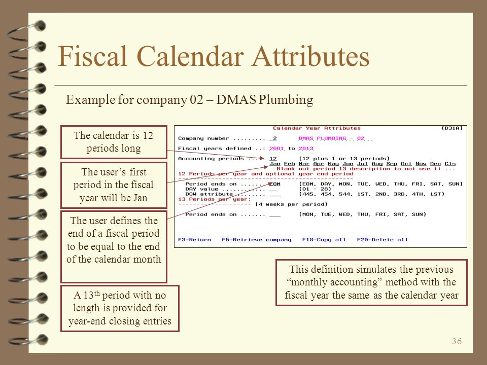35 Fiscal Calendar Definition Example for company 01 – K & M Supply The current fiscal year for this company is 2008 Each period's definition is equal to its corresponding calendar month The user defined the first fiscal period of the fiscal year to start on March 1 The user has defined future fiscal years through 2011 Return to Fiscal Calendar Examples