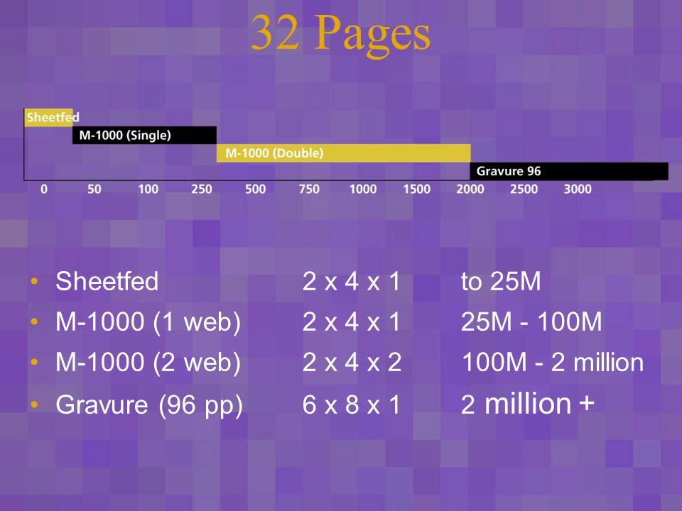 32 Pages Sheetfed2 x 4 x 1 to 25M M-1000 (1 web)2 x 4 x 1 25M - 100M M-1000 (2 web)2 x 4 x 2 100M - 2 million Gravure (96 pp)6 x 8 x 1 2 million +