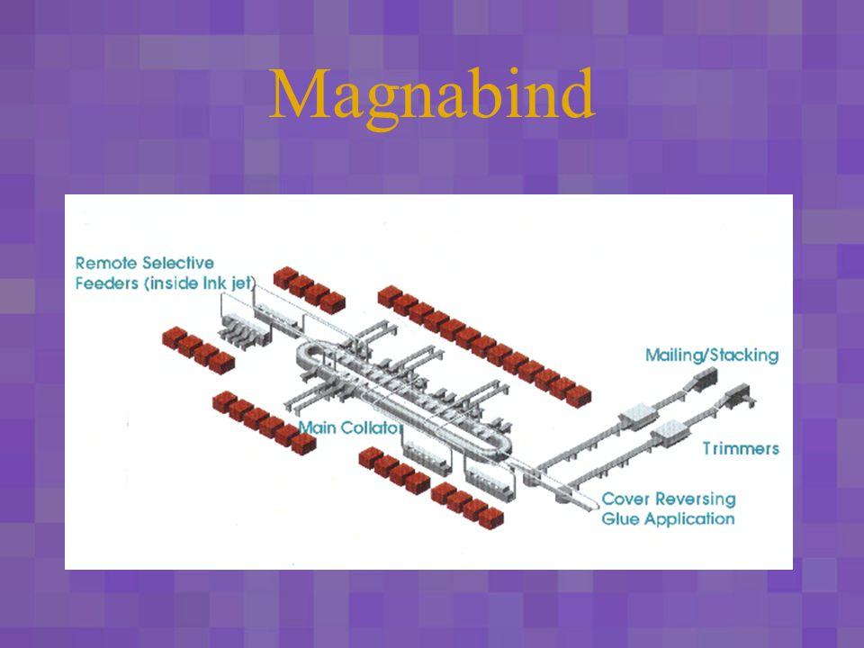 Magnabind