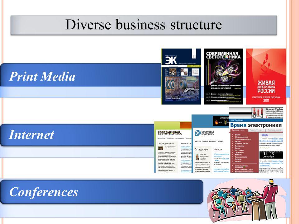Print Media Internet Conferences Diverse business structure