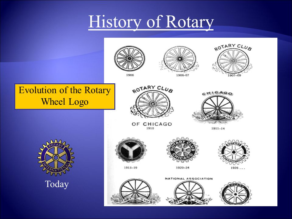 9 Evolution of the Rotary Wheel Logo Today