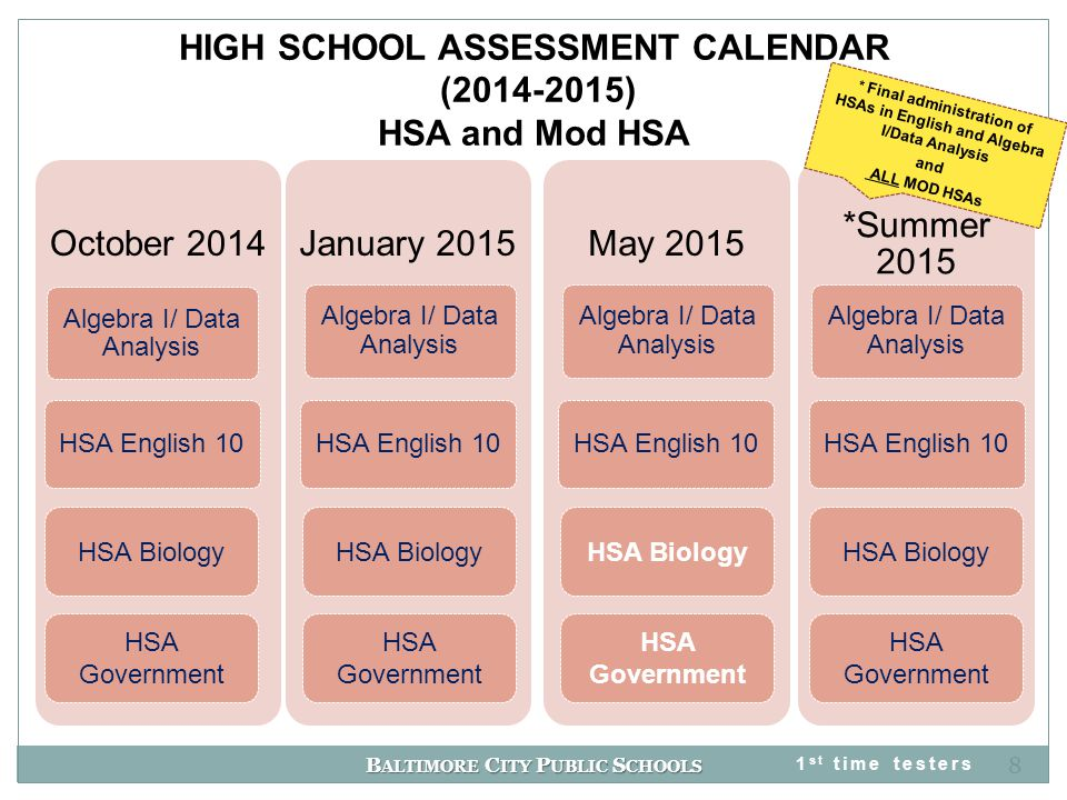 B ALTIMORE C ITY P UBLIC S CHOOLS 8 HIGH SCHOOL ASSESSMENT CALENDAR (2014-2015) HSA and Mod HSA October 2014 Algebra I/ Data Analysis HSA English 10 January 2015May 2015 *Summer 2015 HSA Biology HSA Government * Final administration of HSAs in English and Algebra I/Data Analysis and ALL MOD HSAs 1 st time testers Algebra I/ Data Analysis HSA English 10 HSA Biology HSA Government HSA Biology HSA Government HSA Biology HSA Government