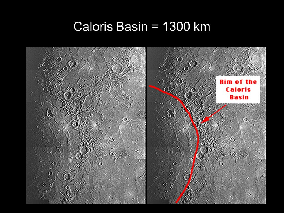 Caloris Basin = 1300 km