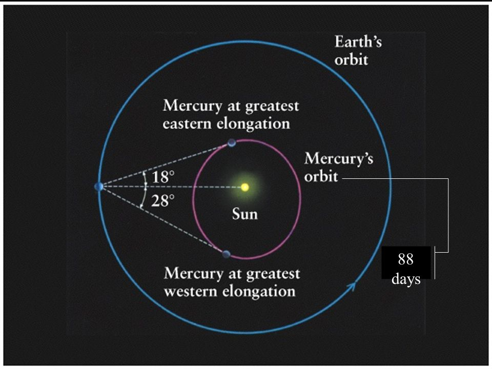 The sprawling Caloris basin on Mercury is one of the solar system s largest impact basins.