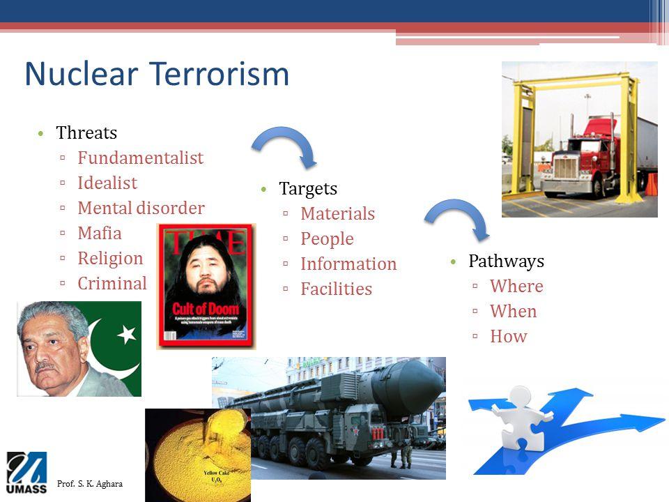 Nuclear Terrorism Threats ▫ Fundamentalist ▫ Idealist ▫ Mental disorder ▫ Mafia ▫ Religion ▫ Criminal Targets ▫ Materials ▫ People ▫ Information ▫ Fac