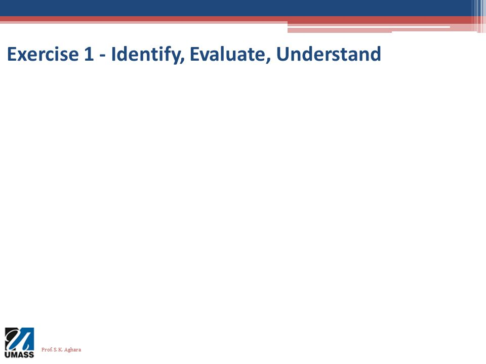 Exercise 1 - Identify, Evaluate, Understand Prof. S. K. Aghara