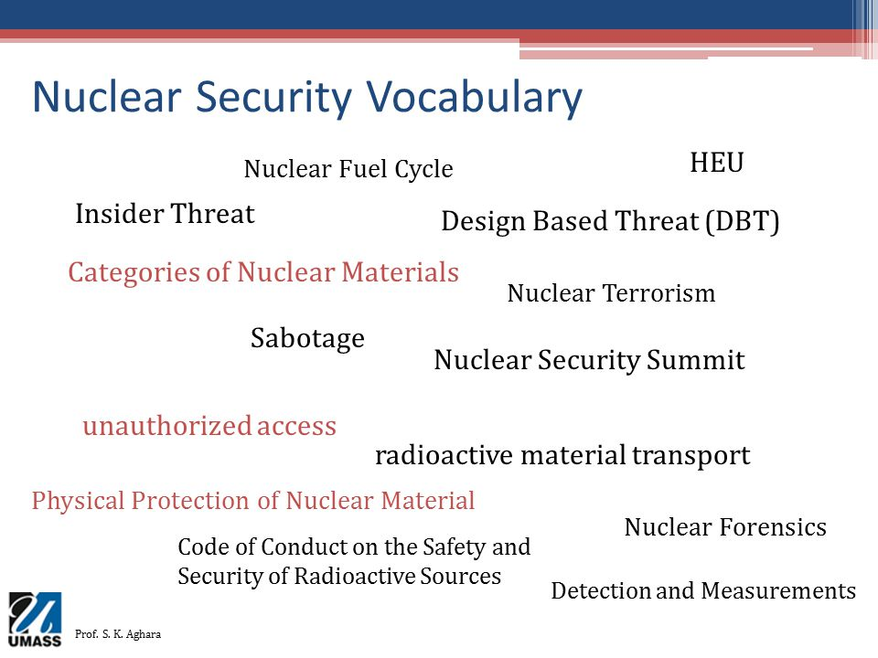 Nuclear Security Vocabulary Prof. S. K. Aghara Insider Threat Categories of Nuclear Materials Design Based Threat (DBT) Sabotage unauthorized access r