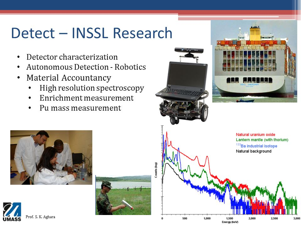 Detect – INSSL Research Detector characterization Autonomous Detection - Robotics Material Accountancy High resolution spectroscopy Enrichment measure