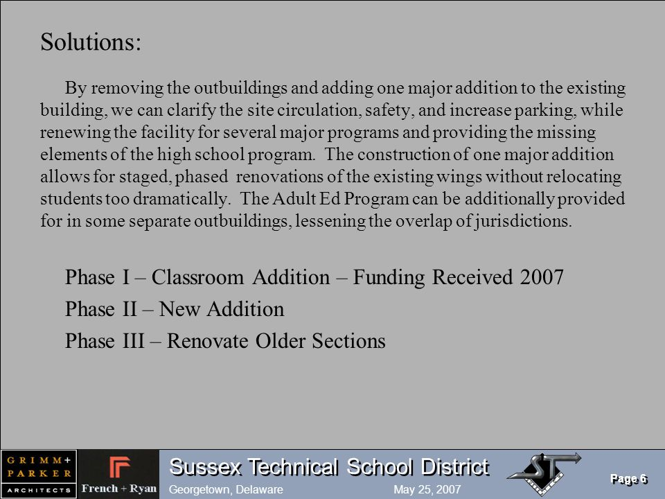 Sussex Technical School District Georgetown, Delaware May 25, 2007 Page 17 NEW RING ROAD DO AUTO YARD RAC Building Masterplan Phase 3 Phase 2 CANOPY AM BUS UNLOADING AREA PE/ HEALTH CONST YARD P M BUS DEPARTING LOADING AREA EXISTING GYM CAFE PRACTICE FIELD THEATE R AUT O CONST GRNHSE