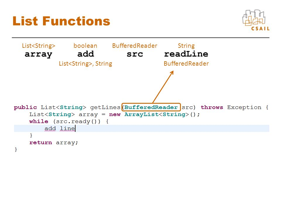List Functions array List add boolean List, String src BufferedReader readLine String BufferedReader