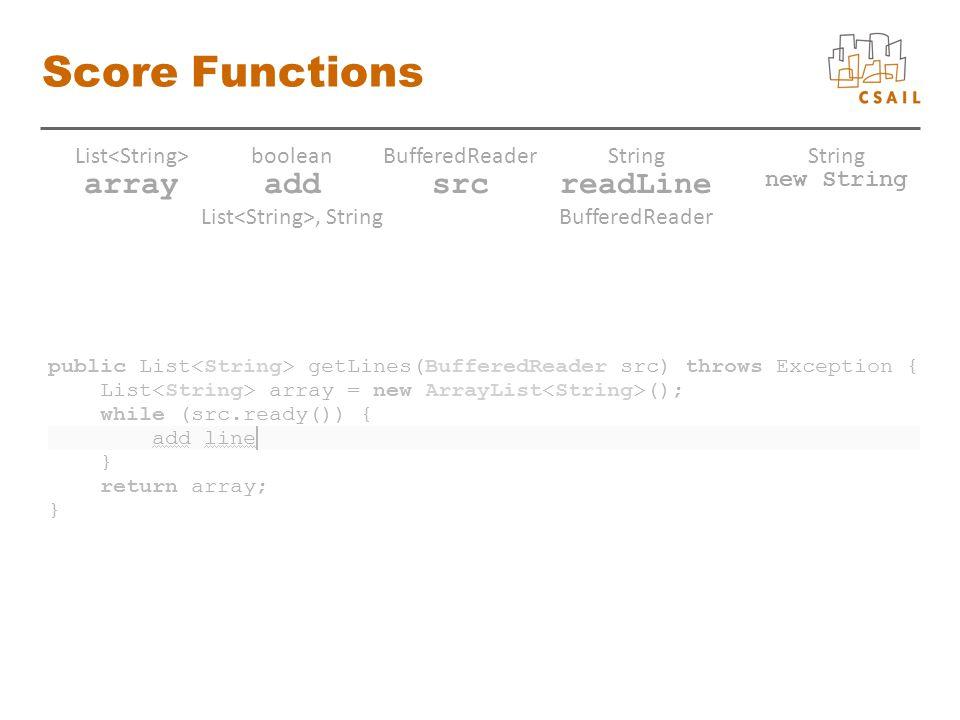 Score Functions array List add boolean List, String src BufferedReader readLine String BufferedReader new String String